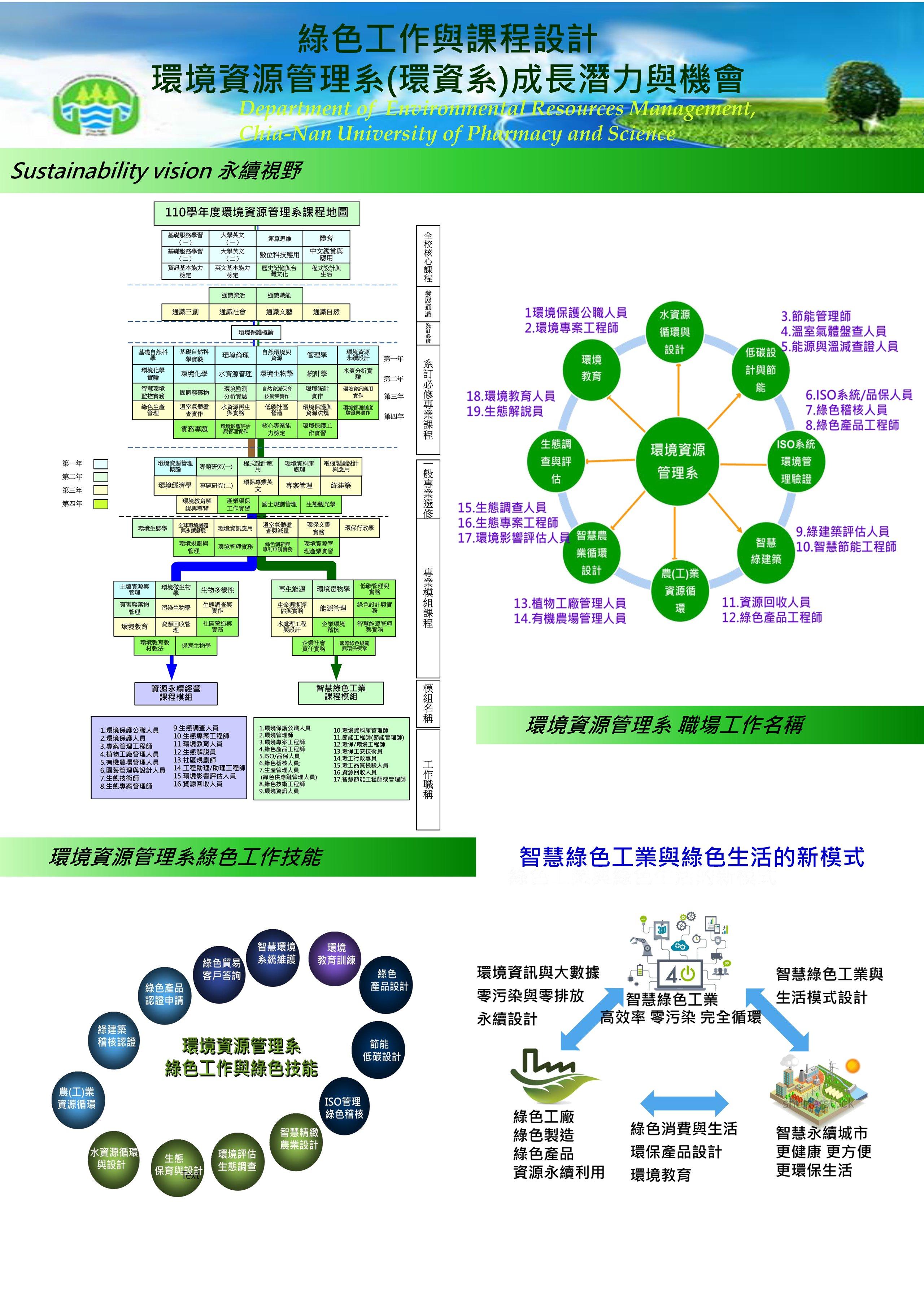 02本位課程110課程地圖2021-1_頁面_1