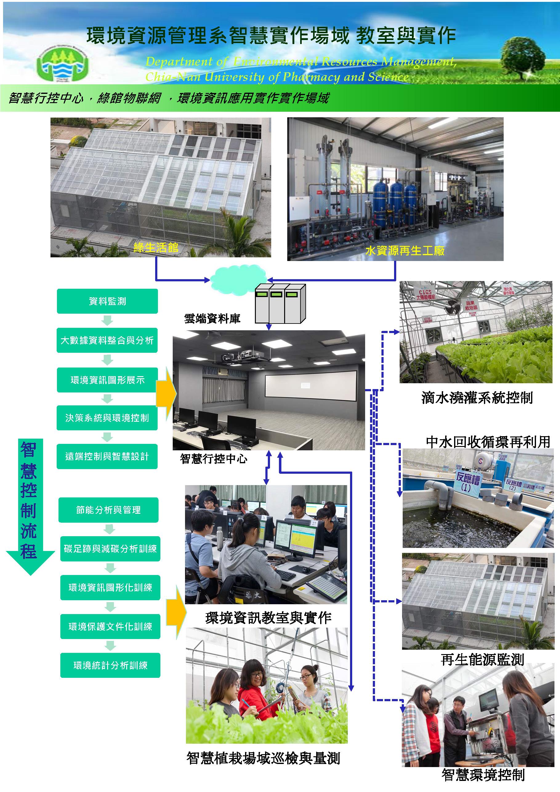 06實作場域教室與實作2021