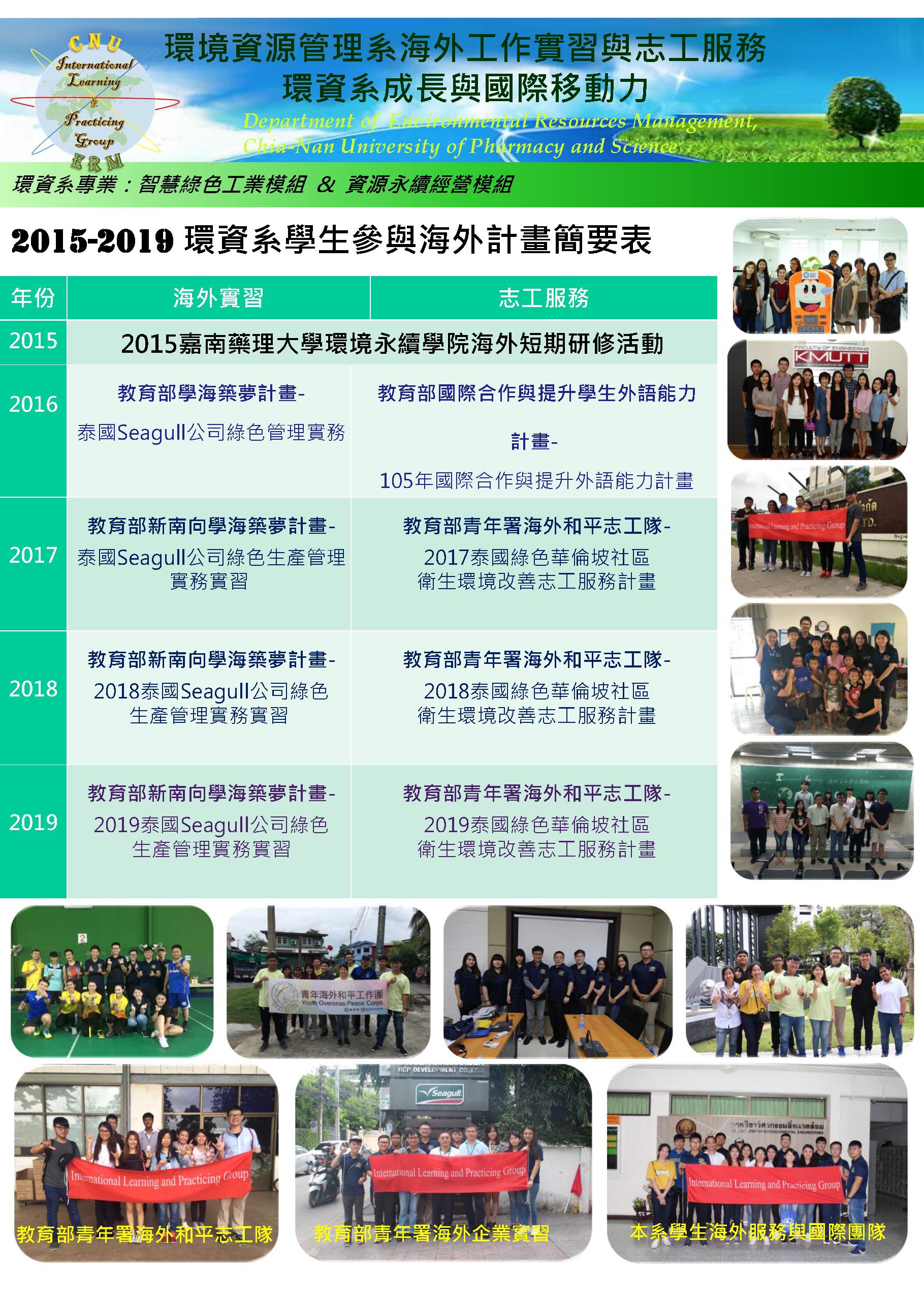 13海外實習與志工2021