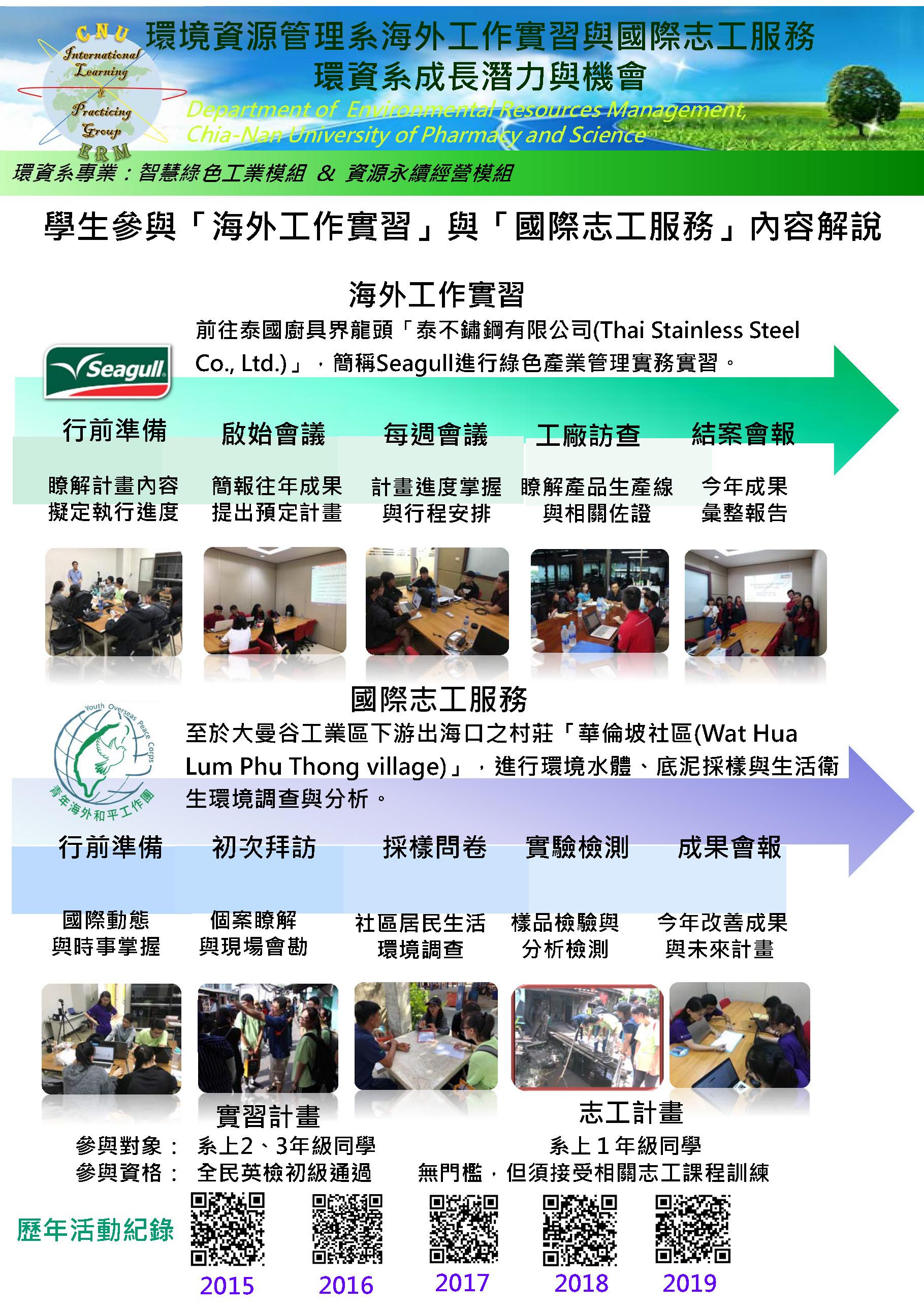14海外實習與志工服務2021