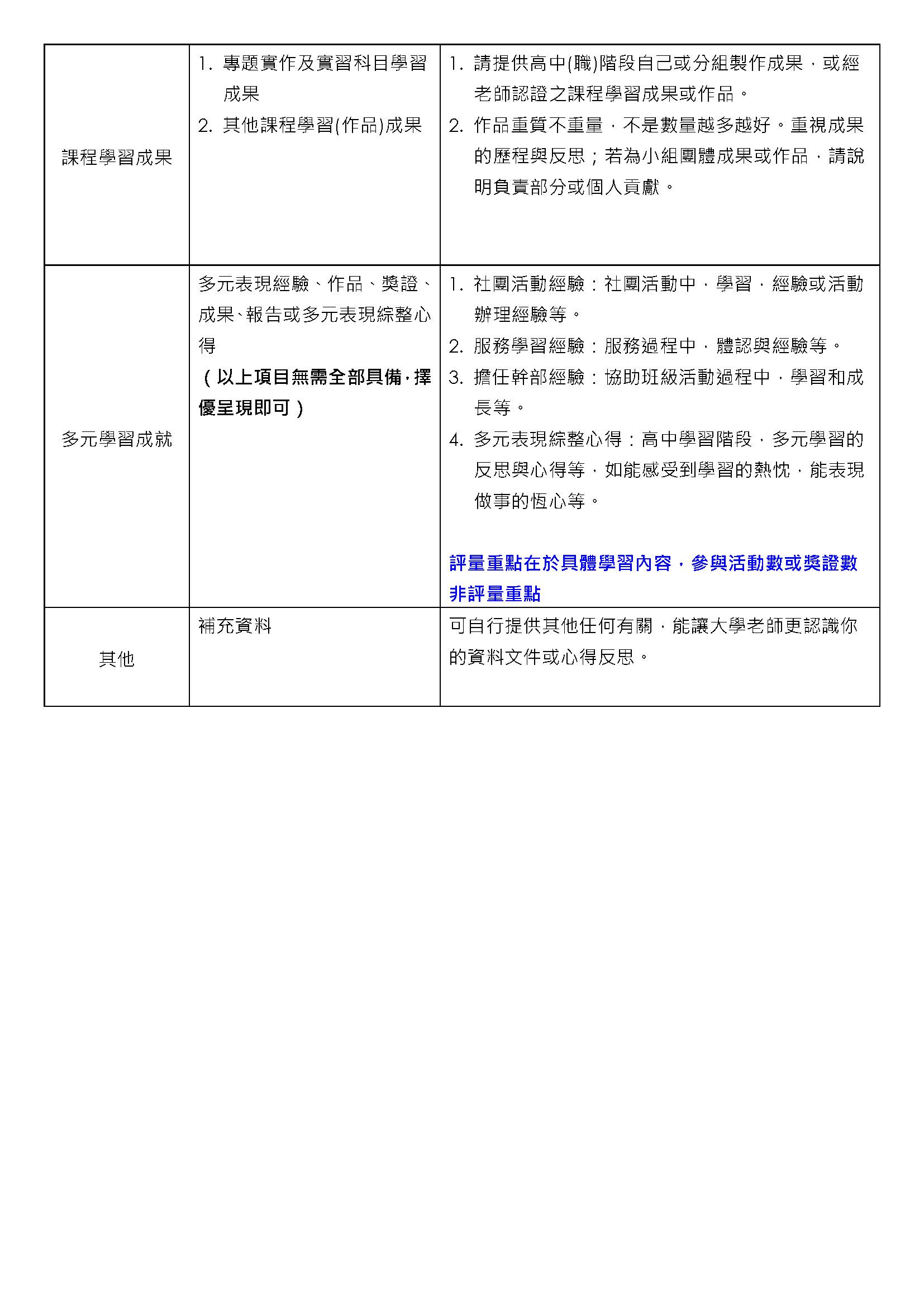 111甄選入學「備審資料準備指引」環境資源管理系20210805_頁面_2